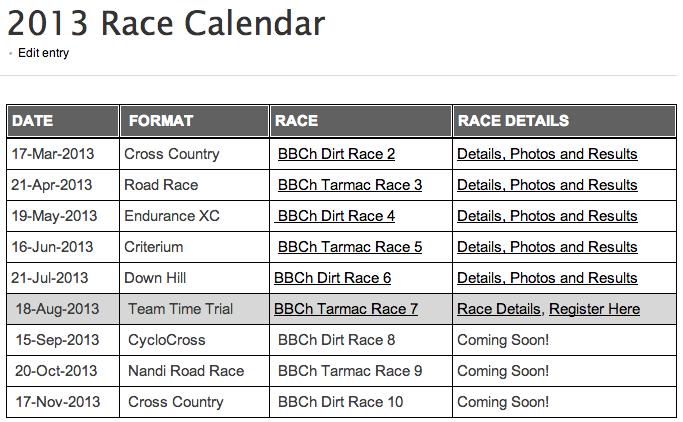 2013 Race calendar - Bangalore Cycling Races