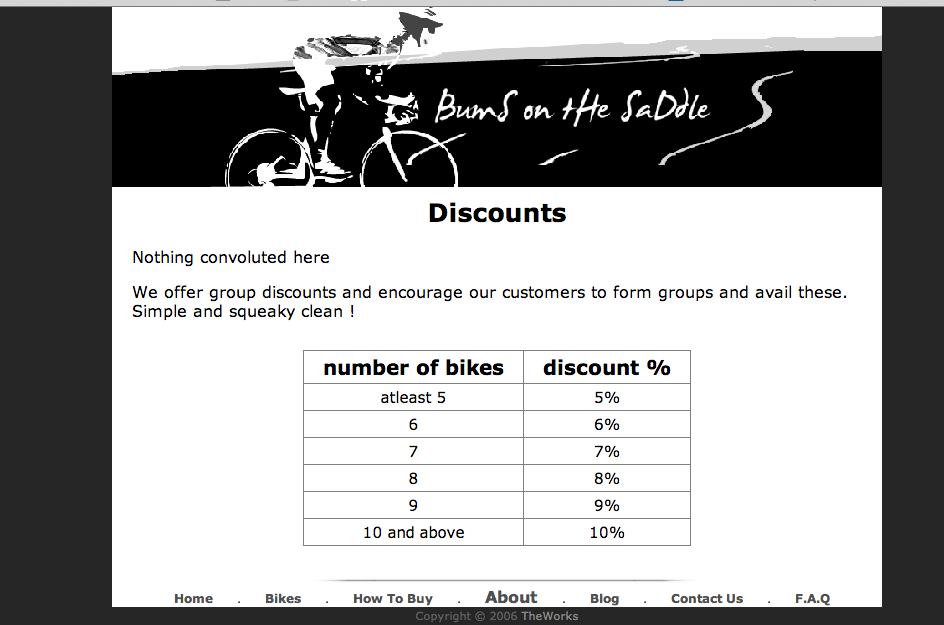 Blast from the past - discounts at BumsOnTheSaddle!