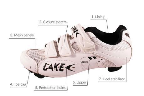 Cycling shoe anatomy