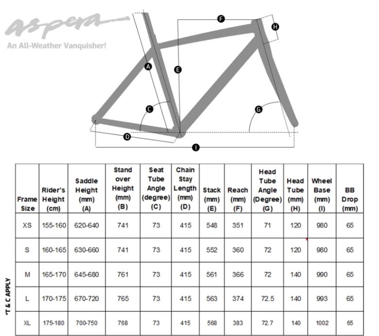 Aspera standard sizing chart